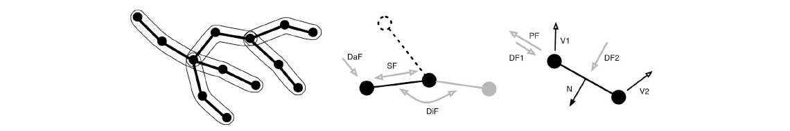 Figure 4. Neural Network Simulation